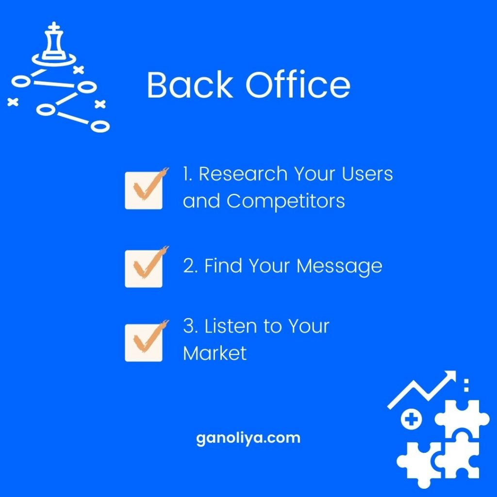 - 23 Steps to a Supercharged Pre-Launch Marketing Strategy - Himanshu Ganoliya